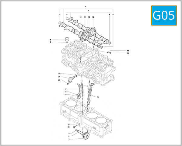 G05 - Timing System