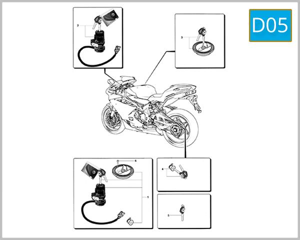 D05 - Locks